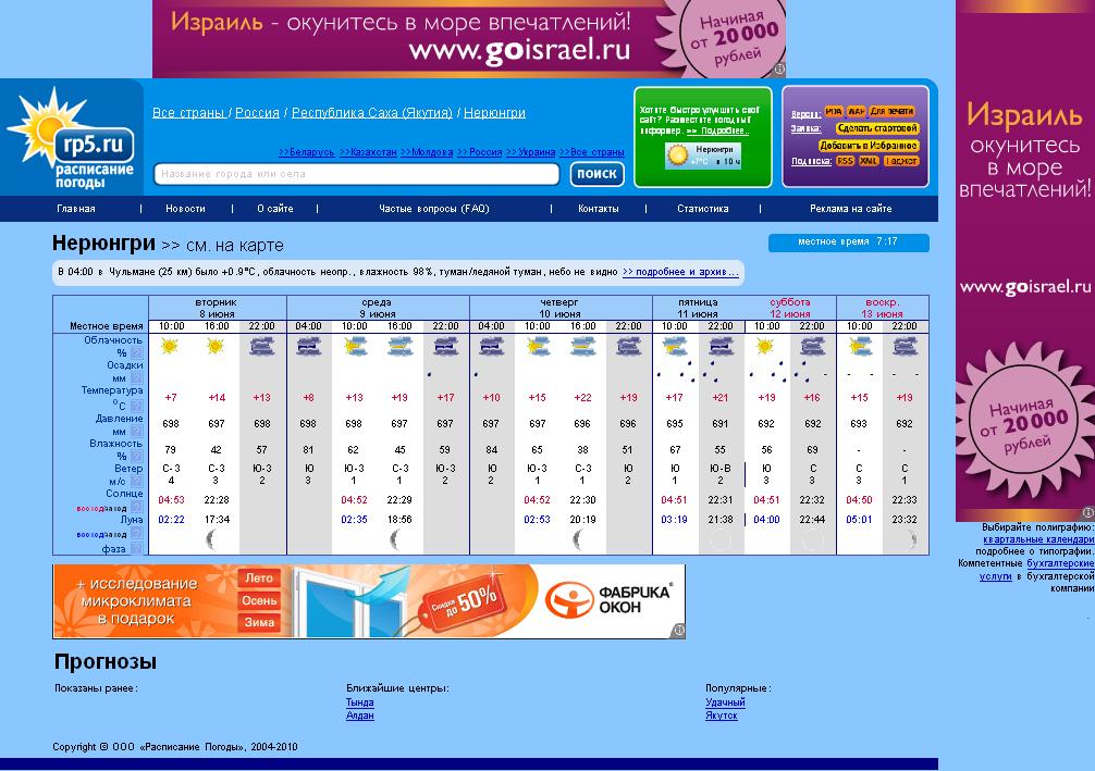 Расписание погоды украины