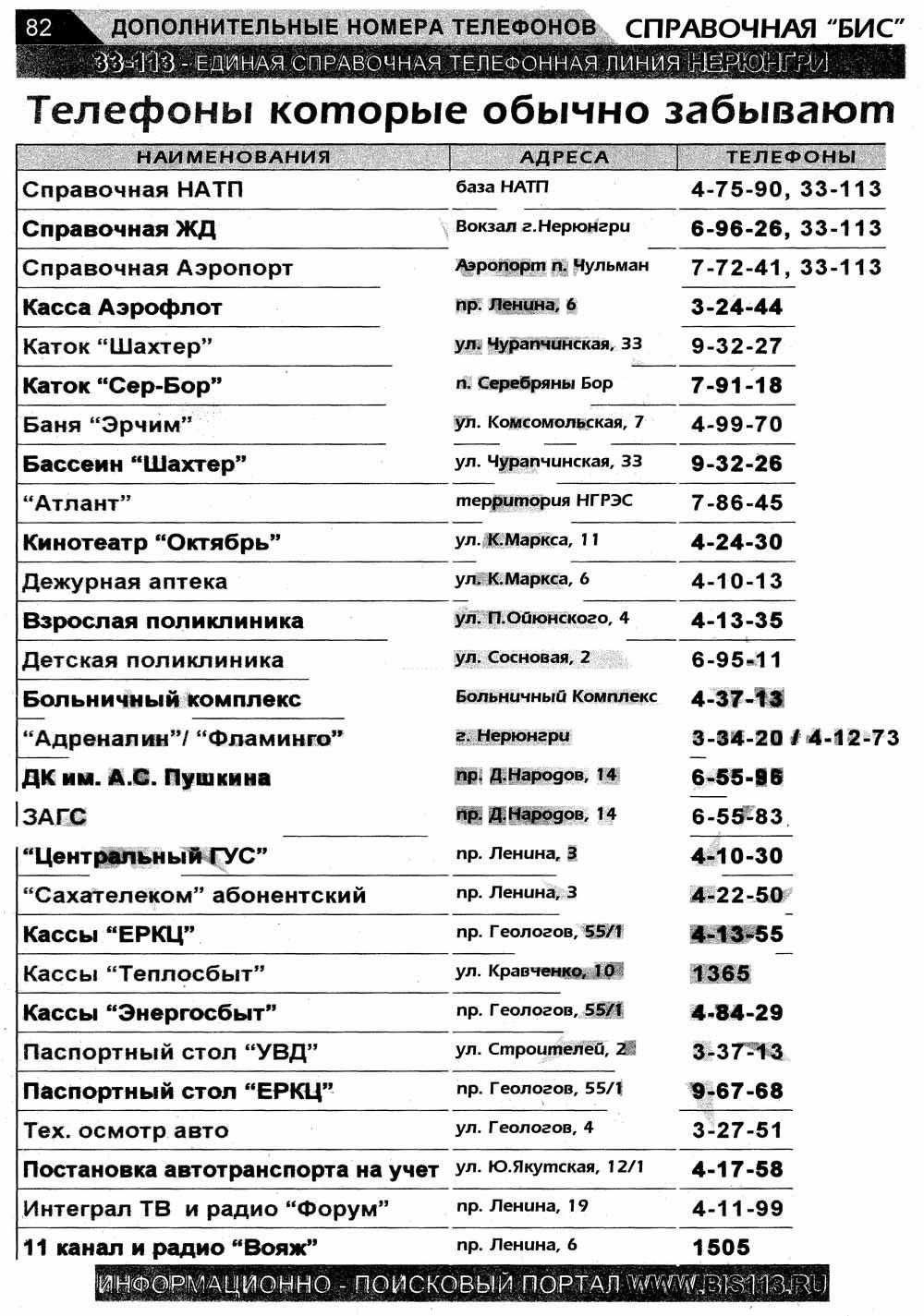 номера проституток новомосковск