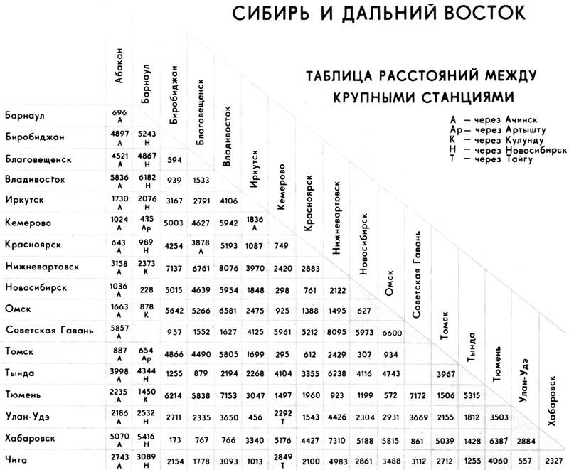 это благодаря расписание поездов петровский завод благовещенск России